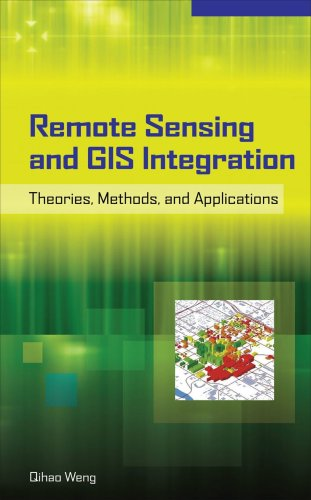 Remote Sensing and GIS Integration