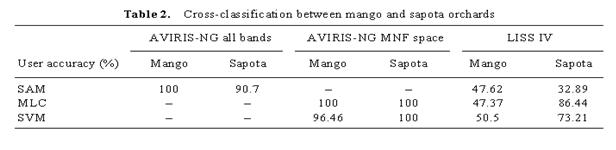 Перекрестная классификация.png